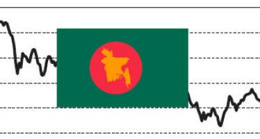 How does global financial crisis affect Bangladesh? By Barrister Harun ur Rashid