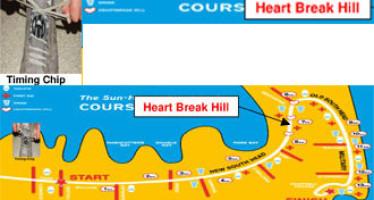 CITY TO SURF 2008 _ 14 km fun run to Bondi Beach